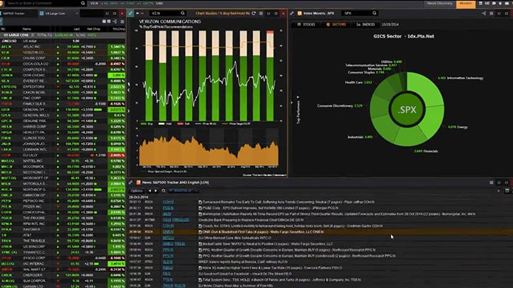 Eikon is intuitive